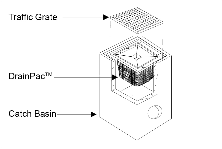 Drop Inlet DrainPac™ Drawing