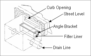 Curb Inlet DrainPac™ Drawing