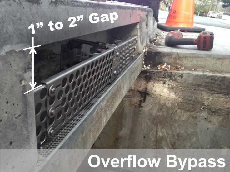 Overflow bypass gap on Wing-Gate™ automatic retractable screen cover